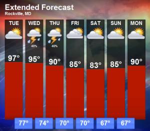 Rockville Twilight 8k weather forecast
